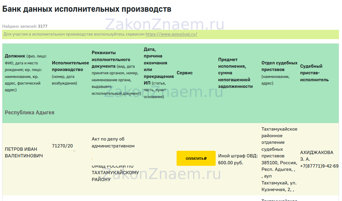 образец исполнительного производства на сайте fssp.ru
